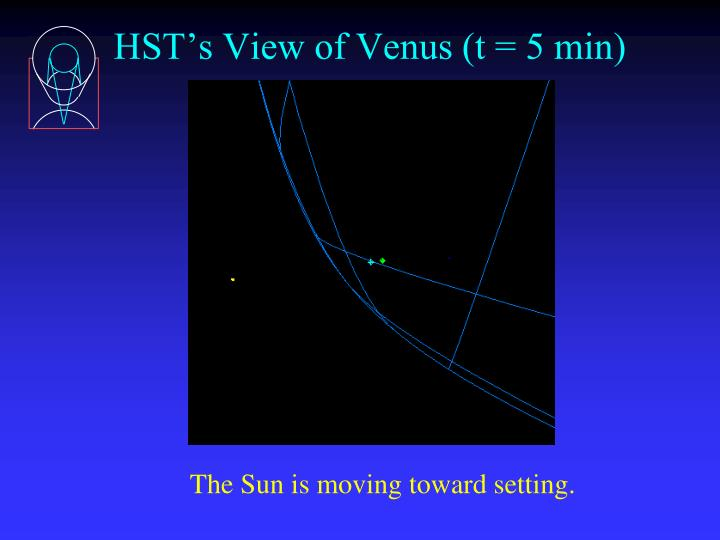 HST's View of Venus (t = 5 min)