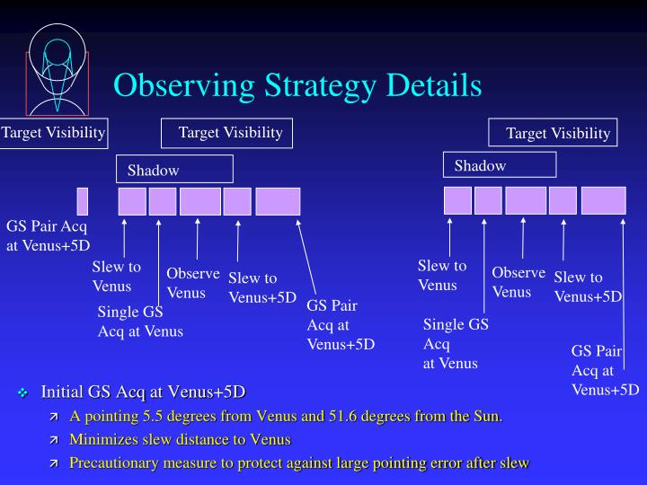 Observing Strategy Details