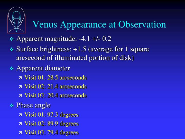 Venus Appearance at Observation