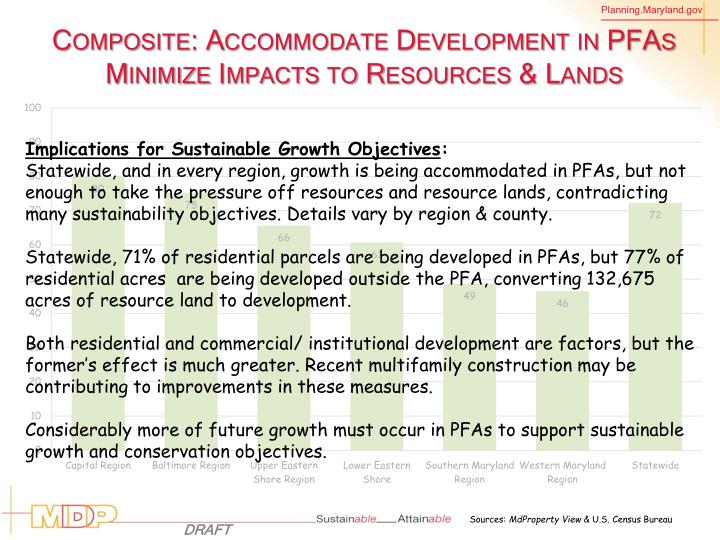 Composite: Accommodate Development in PFAs