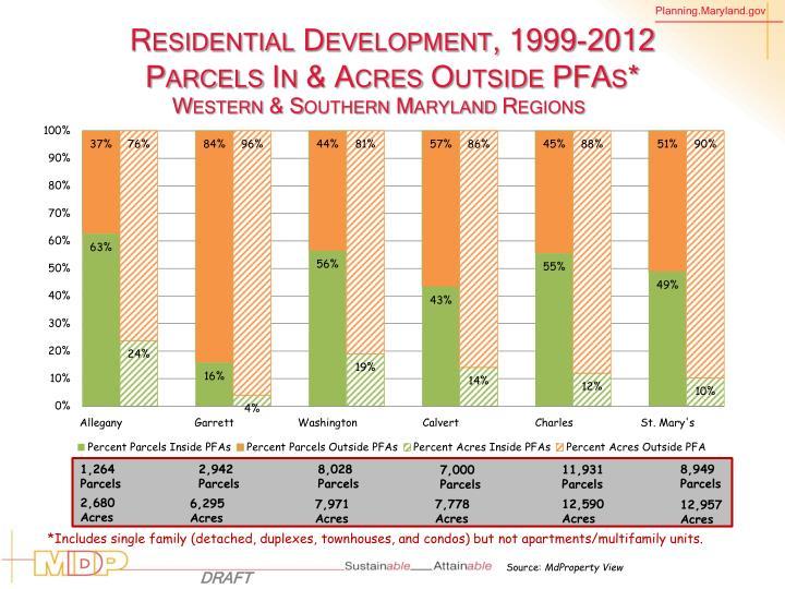 Residential Development,