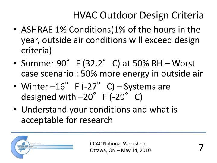 HVAC Outdoor Design Criteria