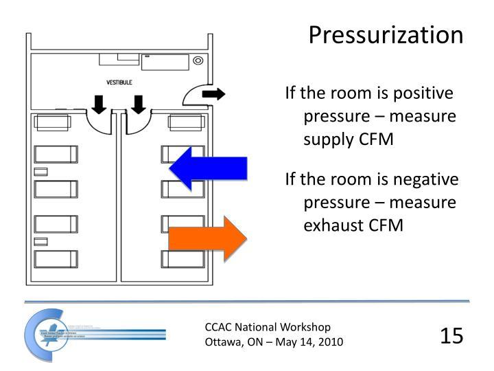 Pressurization