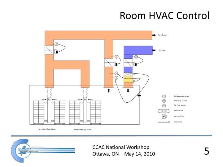 Room HVAC Control