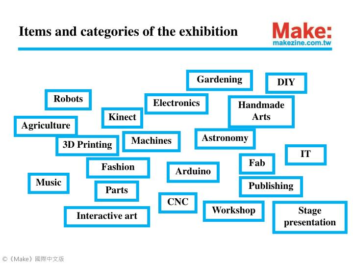 Items and categories of the exhibition