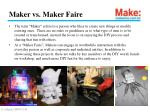 maker vs maker faire