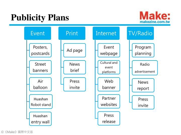 Publicity Plans