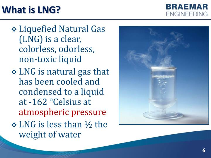What is LNG?