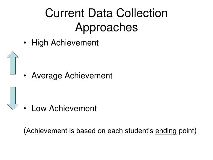 Current Data Collection Approaches