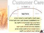 customer care3