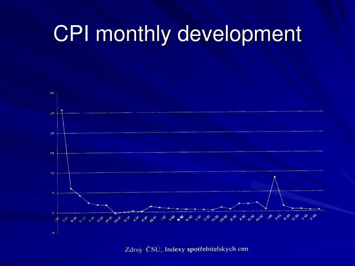 CPI monthly development
