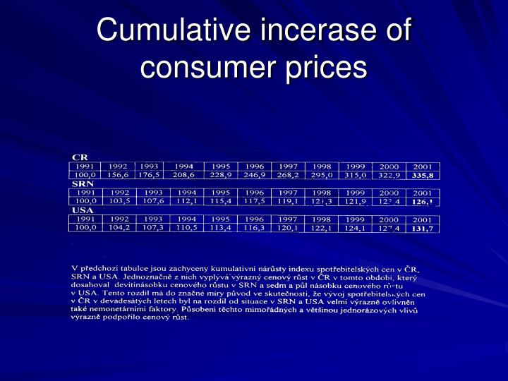 Cumulative incerase of consumer prices