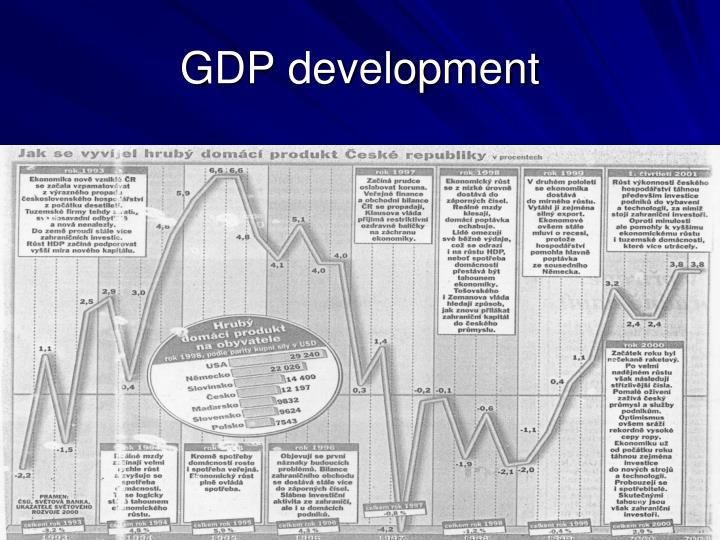 GDP development