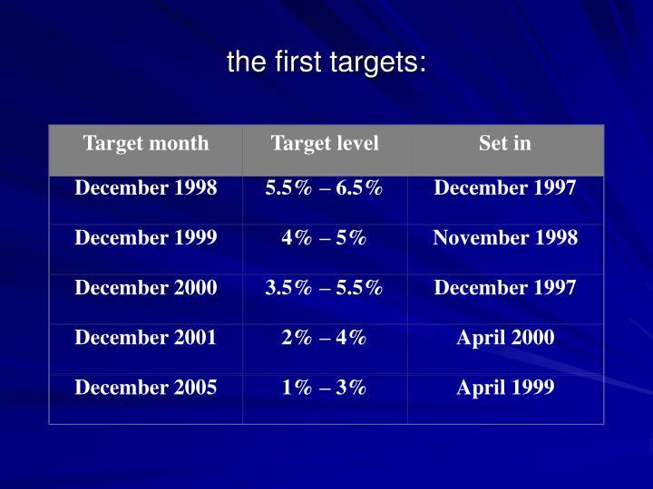 Target month