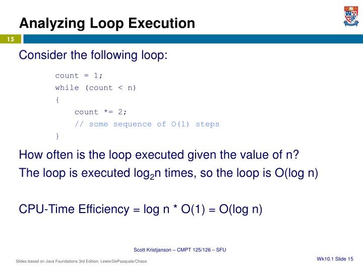 Analyzing Loop Execution
