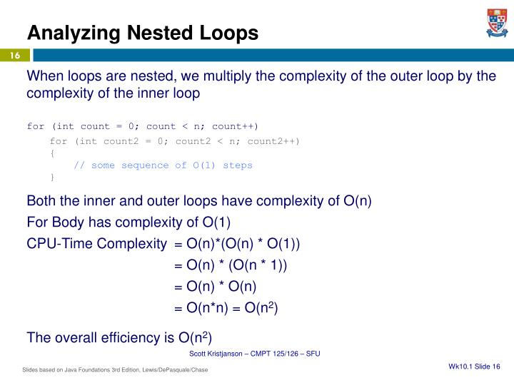 Analyzing Nested Loops