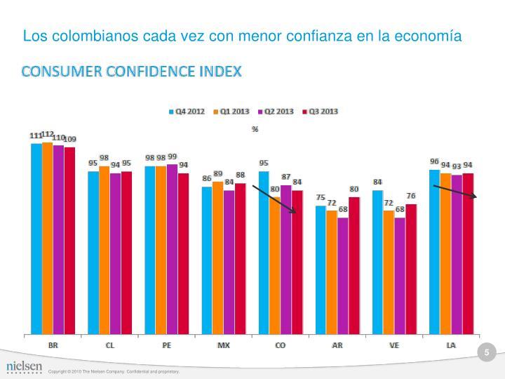 Los colombianos cada vez con menor confianza en la economía