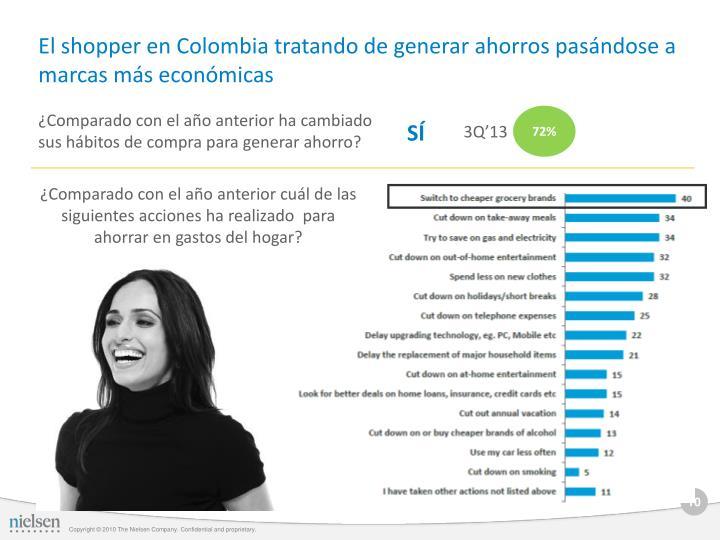 El shopper en Colombia tratando de generar ahorros pasándose a marcas más económicas