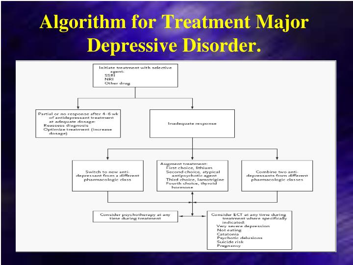 Algorithm for Treatment Major Depressive Disorder.