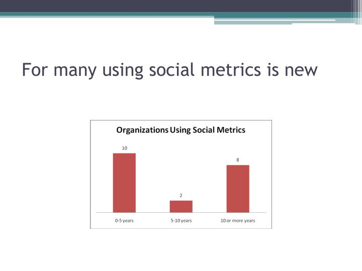 For many using social metrics is new