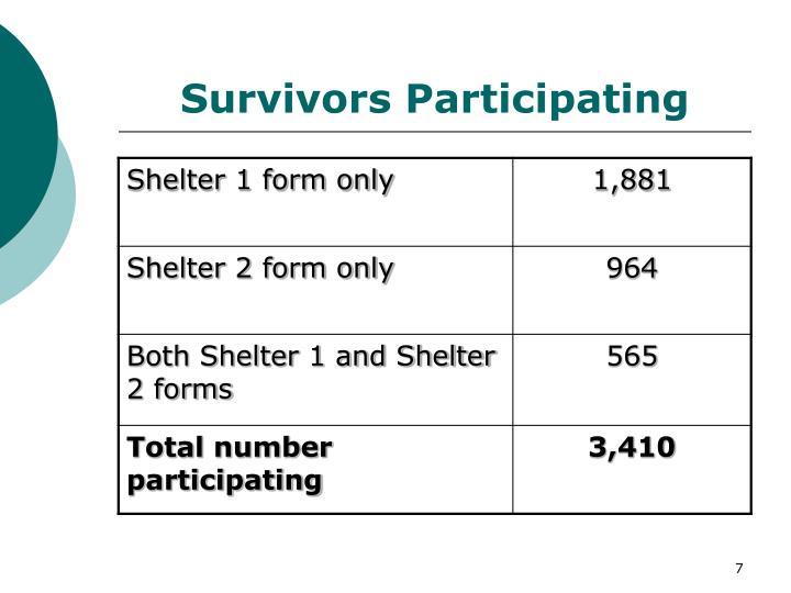 Survivors Participating