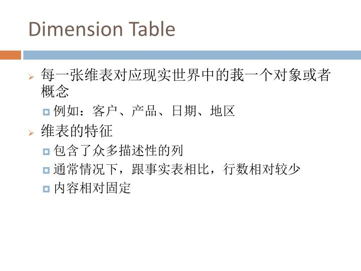 Dimension Table
