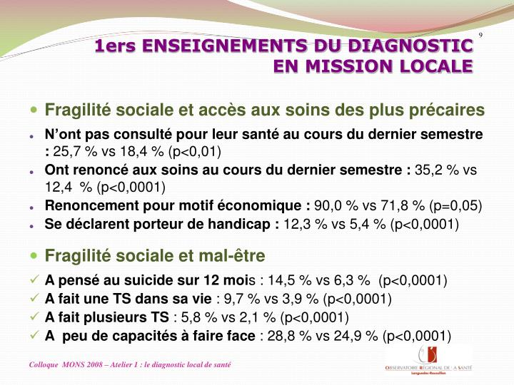 1ers ENSEIGNEMENTS DU DIAGNOSTIC EN MISSION LOCALE