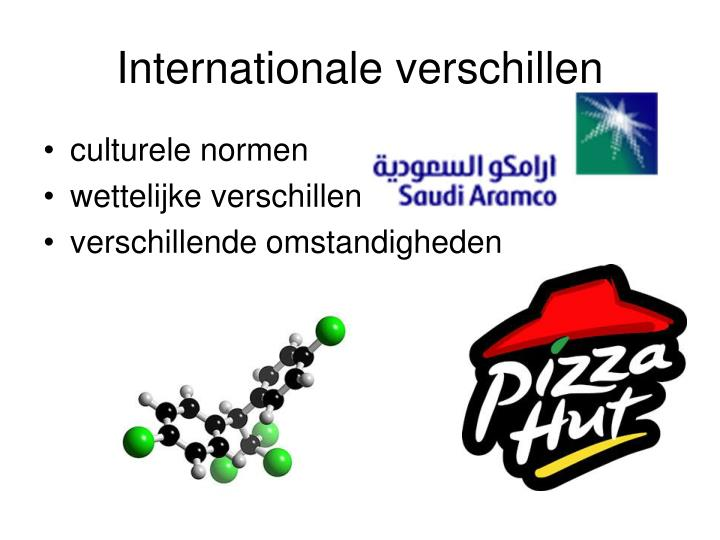 Internationale verschillen