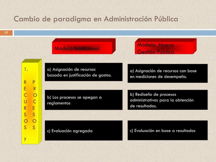 Cambio de paradigma en Administración Pública