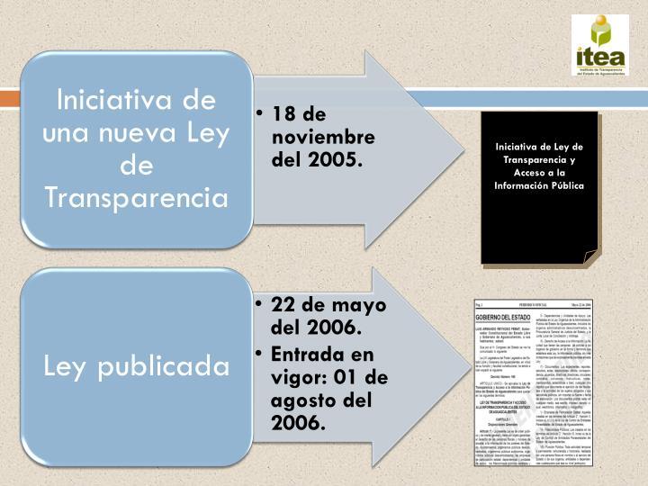Iniciativa de Ley de Transparencia y Acceso a la Información Pública