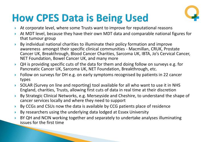 How CPES Data is Being Used