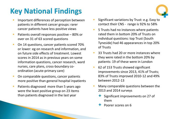Key National Findings