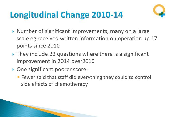 Longitudinal Change 2010-14