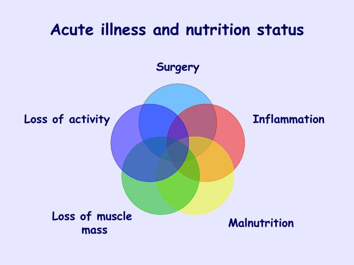 Acute illness and nutrition status
