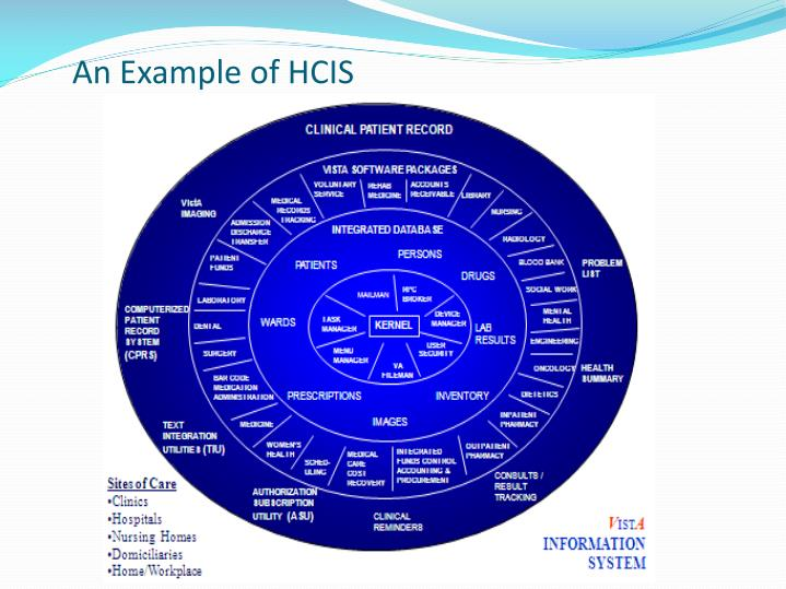An Example of HCIS