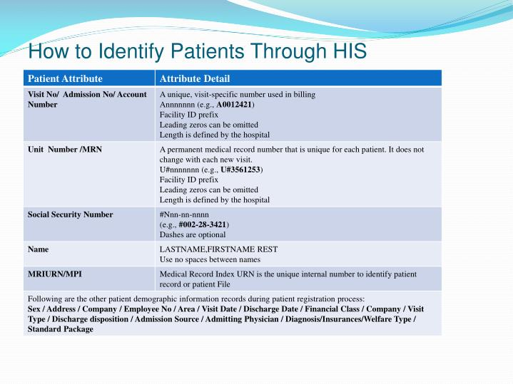 How to Identify Patients Through HIS