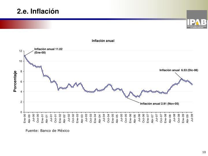 2.e. Inflación