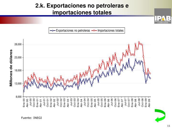 2.k. Exportaciones no petroleras e