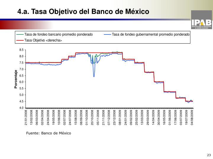 4.a. Tasa Objetivo del Banco de México