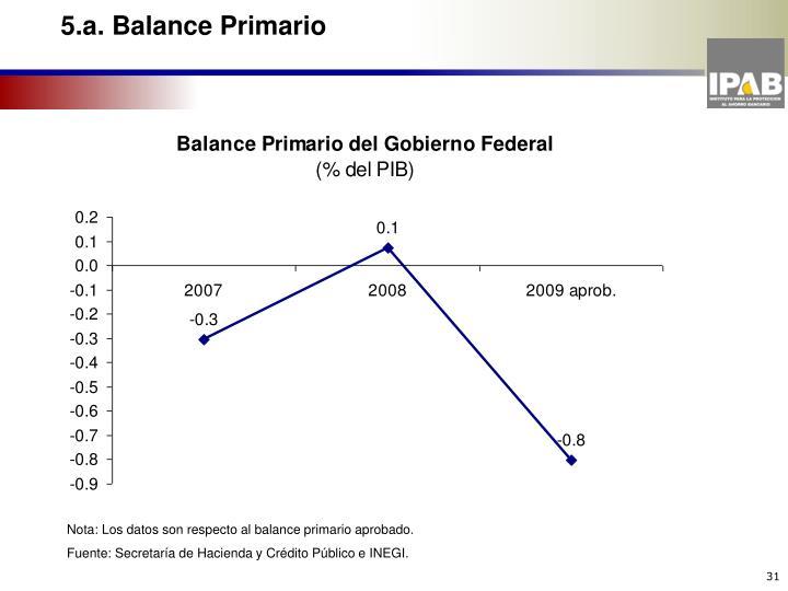 5.a. Balance Primario