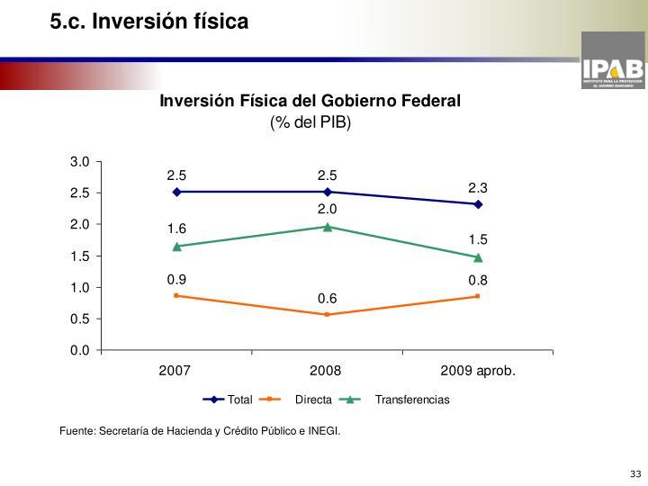 5.c. Inversión física
