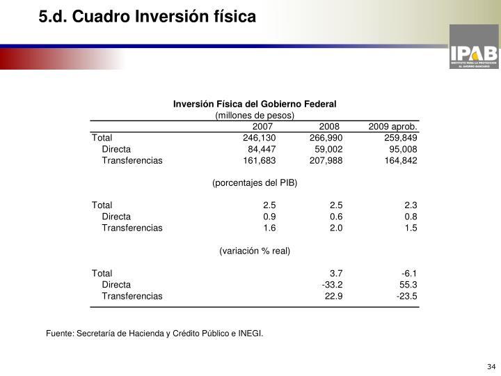 5.d. Cuadro Inversión física