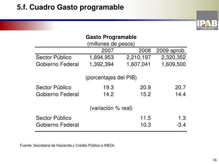 5.f. Cuadro Gasto programable