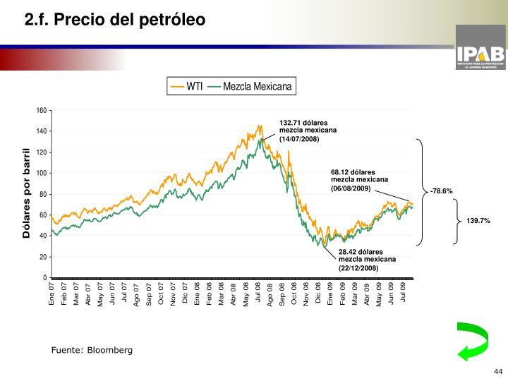 2.f. Precio del petróleo