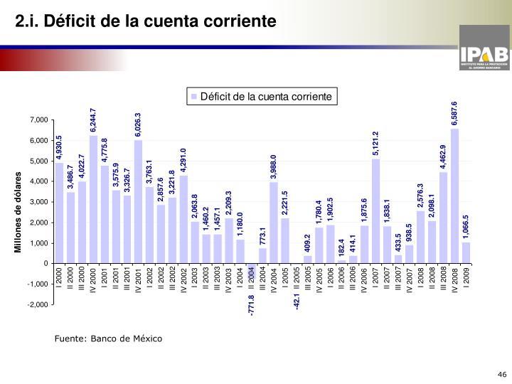 2.i. Déficit de la cuenta corriente