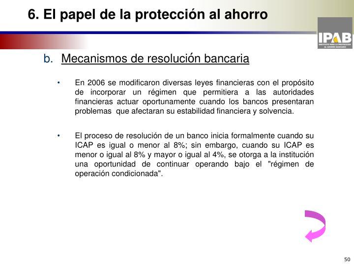 6. El papel de la protección al ahorro