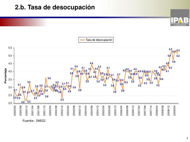 2.b. Tasa de desocupación