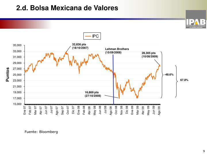 2.d. Bolsa Mexicana de Valores