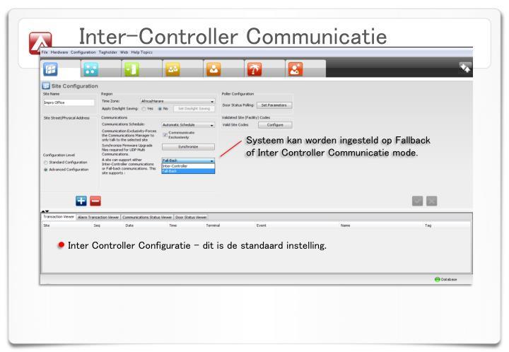 Inter-Controller