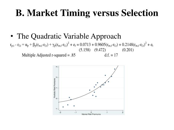 B. Market Timing versus